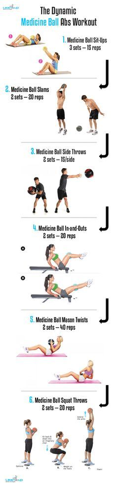 Got a medicine ball? Smash your abs, infuse HIIT into your workouts, and strip off fat with the Dynamic Medicine Ball Abs Workout