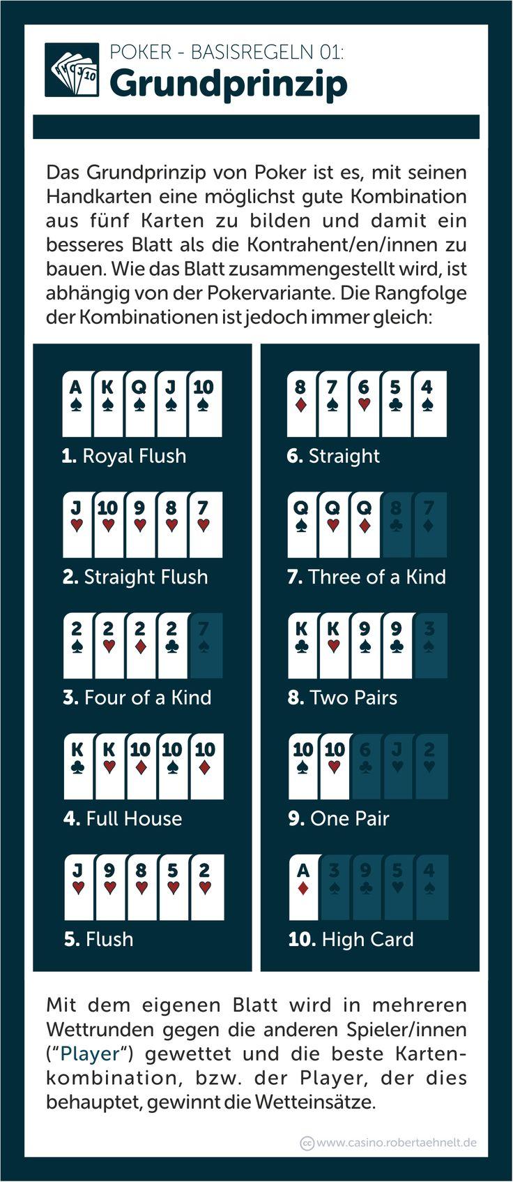 Poker Kombination