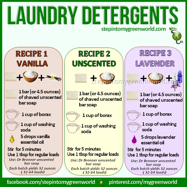 ☛ BY POPULAR DEMAND: Green your laundry PART III : Stay away from toxic and harmful chemicals and make YOUR OWN LAUNDRY DETERGENTS.  They are perfect for HE washers: Use 1 tablespoon per load.    GREEN YOUR LAUNDRY PART I AND II:  http://www.stepintomygreenworld.com/healthyliving/around-the-home/green-laundry/  ✒ Share | Like | Re-pin | Comment