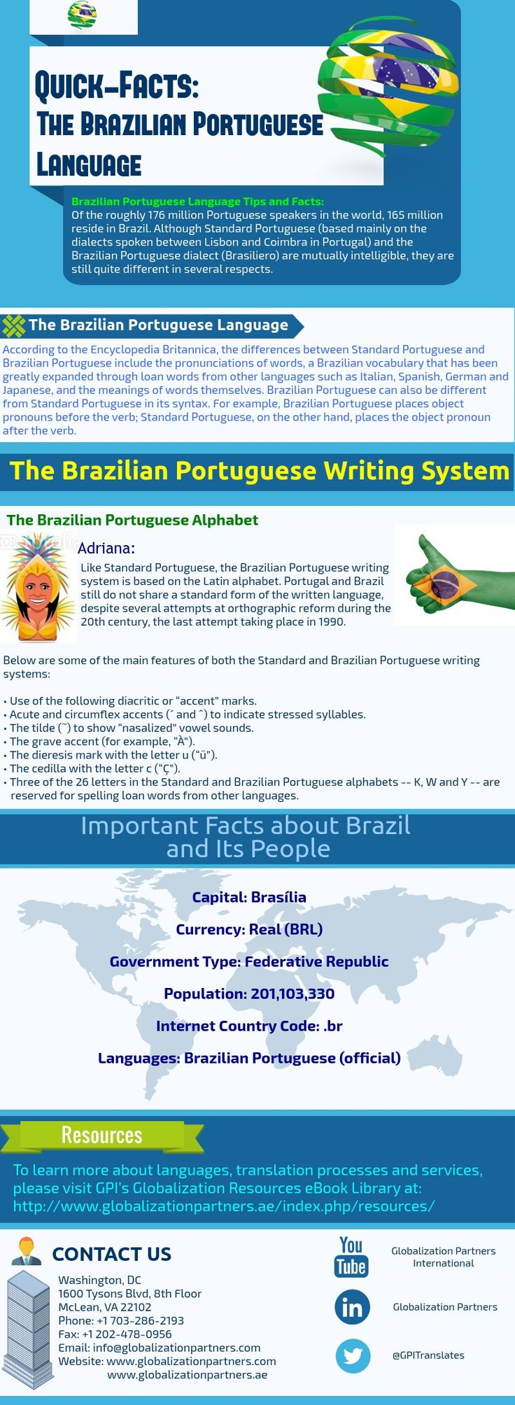 Infographic: Quick facts about Brazil & the Brazilian Portuguese language via @GPITranslates