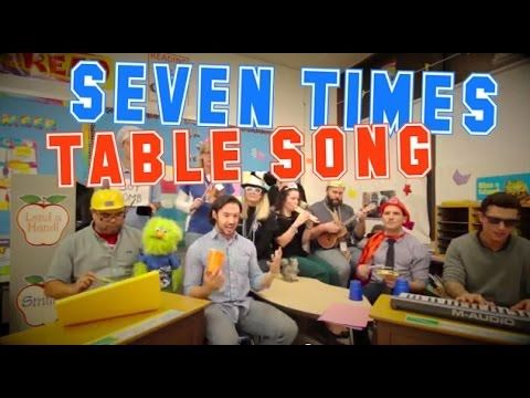 Seven Times Table Song (Cups by Anna Kendrick Cover) with Classroom Inst...
