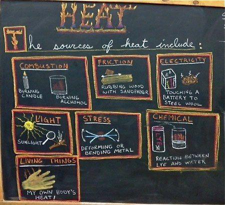 437 best 6th waldorf images on pinterest physics physical whatcom hills waldorf school chalkboard drawingschalkboard artsixth gradethird sciox Image collections