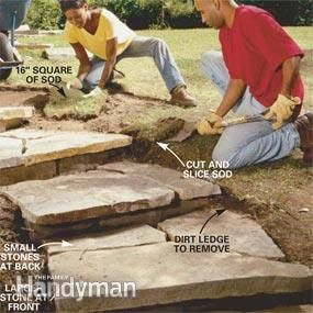 How to build a walk way on sloped terrain.