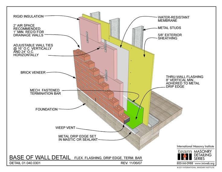 105 Best Images About Architectural Details On Pinterest