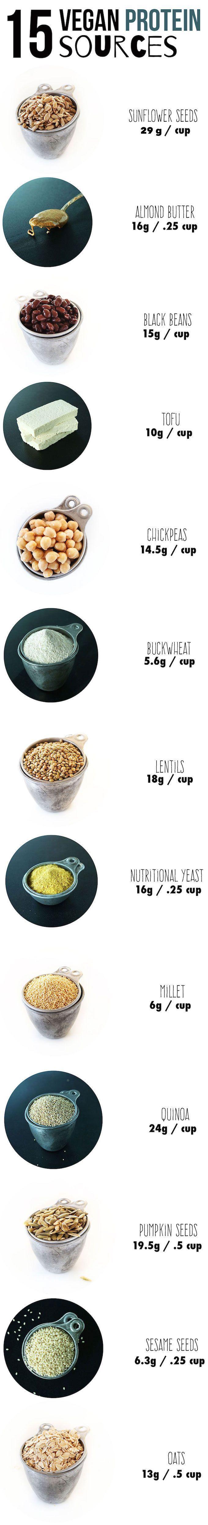 Vegan Protein Sources   Minimalist Baker