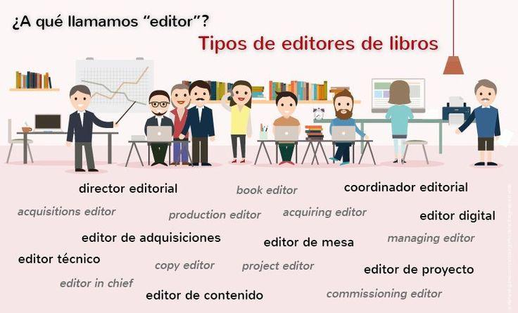 Tipos De Editores De Libros  Tipescritores