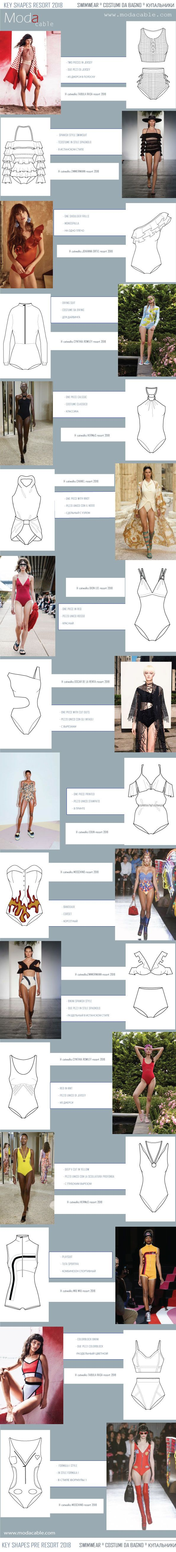 all the resort 2018 key shapes are already at modacable.com....join us for more!!!