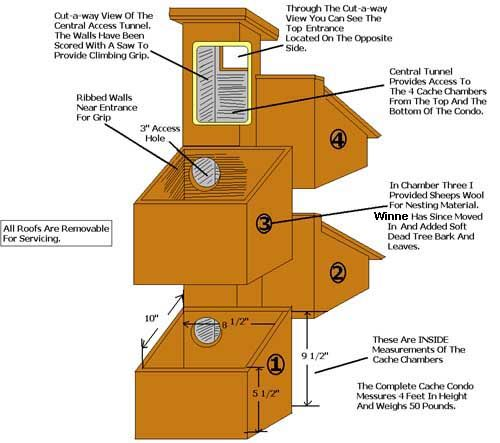 squirrel nesting box - Google Search