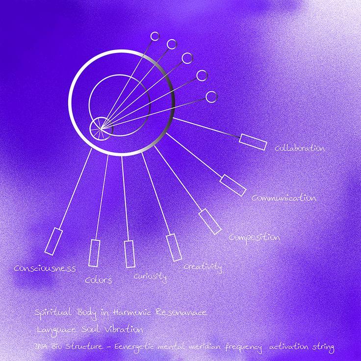 #STARGATE #GALAXY #SIRIUS #Aldebaran #LYRA #SPACE #PLEIADES #Artefact #Cosmicorder #Iluminatti #Alien #Ancient #NASA #SETI
