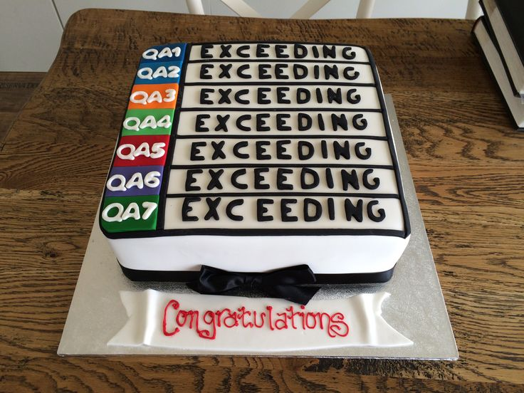 The perfect reward! - Sweet Designs by Claire #specialoccasion #custom #design #cake