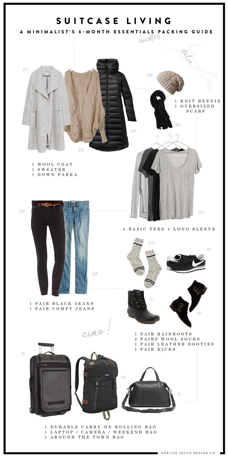 SUITCASE LIVING | A MINIMALIST'S 6 MONTH (WINTER) PACKING GUIDE | Anelise Salvo Design Co.