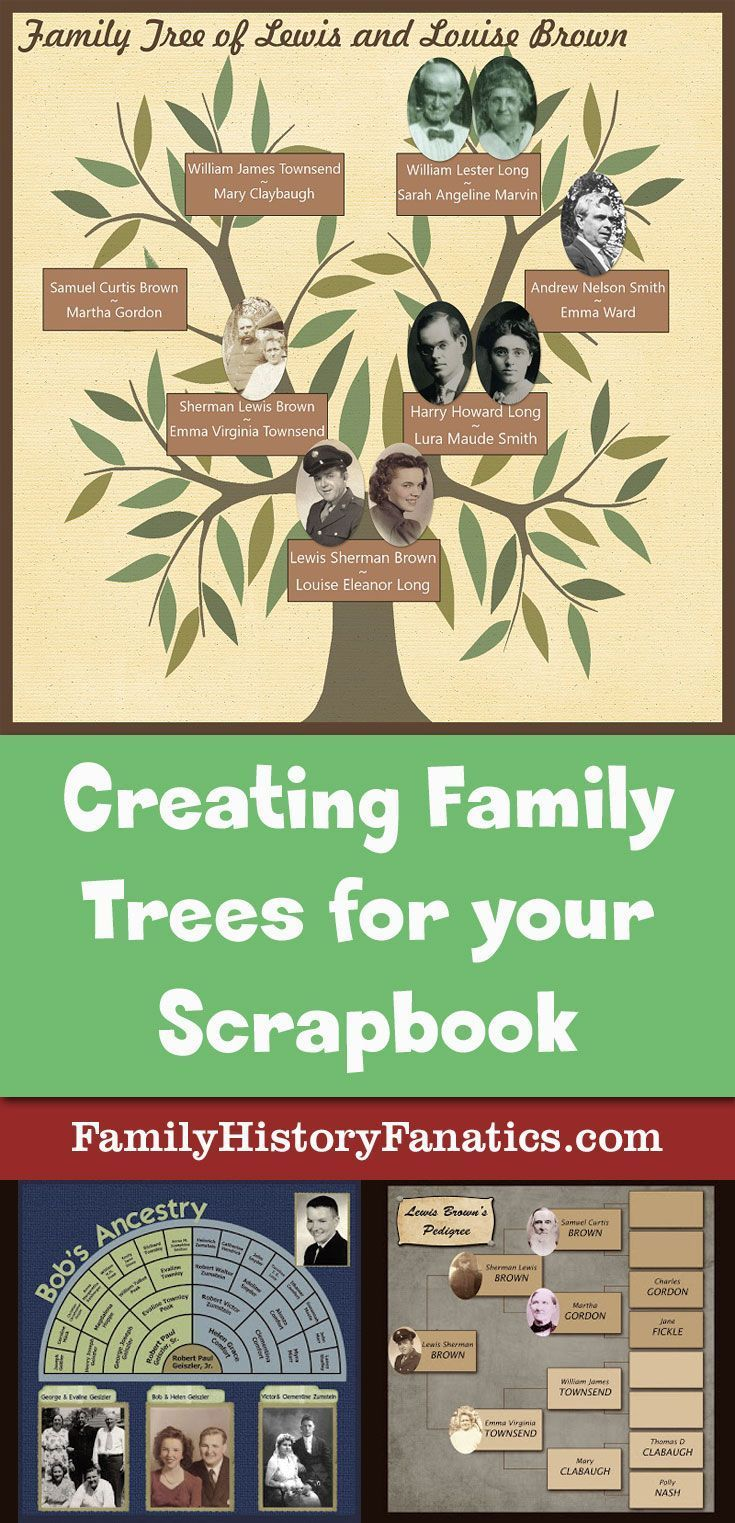 Does Your Scrapbook Have A Family Tree In It Are You Looking For A