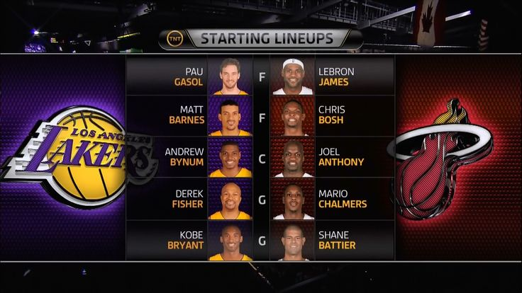 NBA TV Broadcast Graphics - Google Search