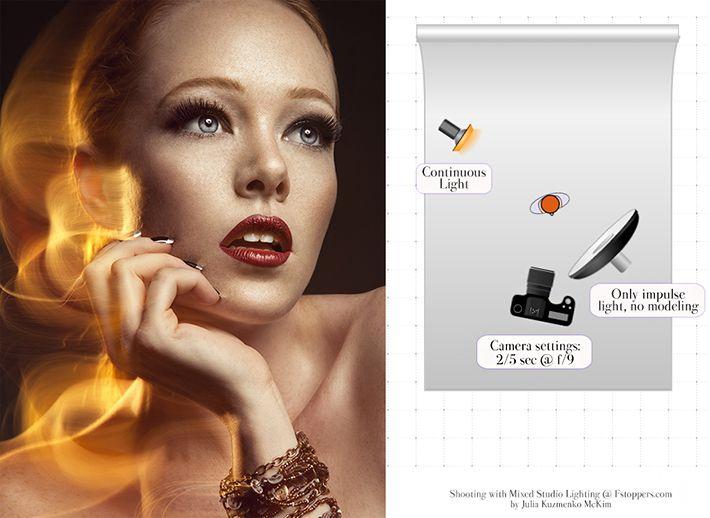 """Idee: Dauerlicht nutzen & Bewegen (ergibt die Schlieren), mit dem Blitz das Gesicht """"einfrieren"""""""
