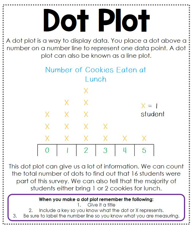 Best 20+ Plot Anchor Chart Ideas On Pinterest | Plot Chart