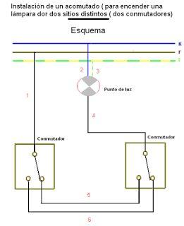Tradicional sistema de tres vías. Esquemas eléctricos: conmutador