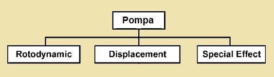 Pompa Hidrolik Content: http://ift.tt/2xy31Qd Pneumatik dan Hidrolik