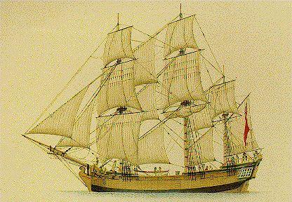 PeopleQuiz - The First Fleet: First Europeans in Australia - Player Score