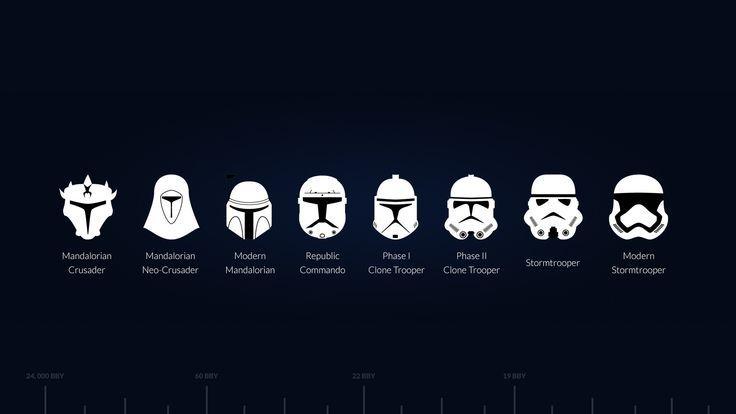 Star Wars Wallpaper Find Best Latest Star Wars Wallpaper For Your Pc Desktop Background Mobile Phon Star Wars Wallpaper Star Wars Helmet Star Wars Background