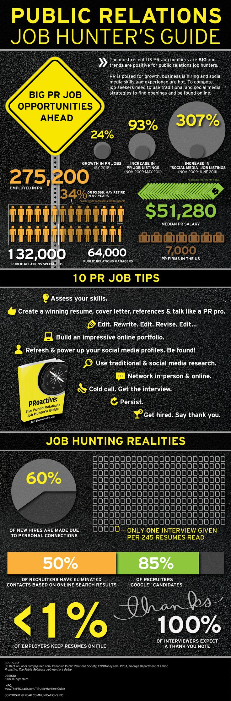 Public Relations Job Hunter's Guide. Sometimes its good to know the facts. #PR #JobHunt #Reality