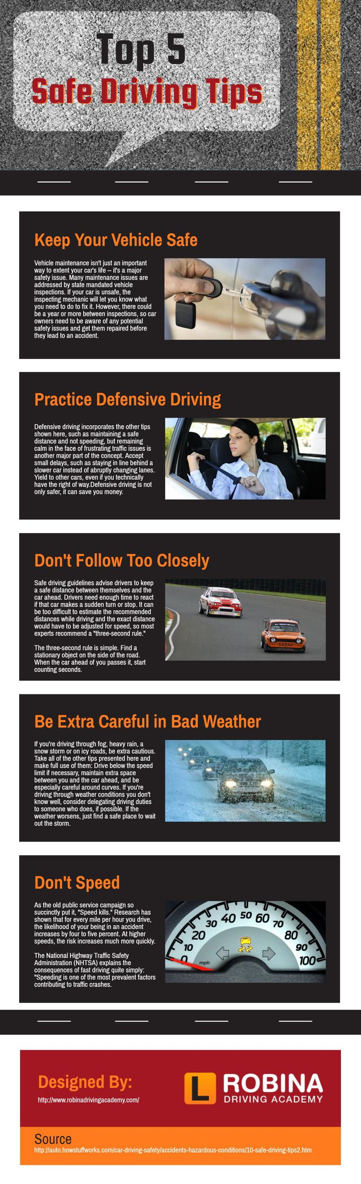 The following infographic on the top 5 safe driving tips is created by Robina Driving Academy. We all think we are safe drivers, but most of us can probably be even safer. Check out these top 5 defensive driving tips - they could save your life!