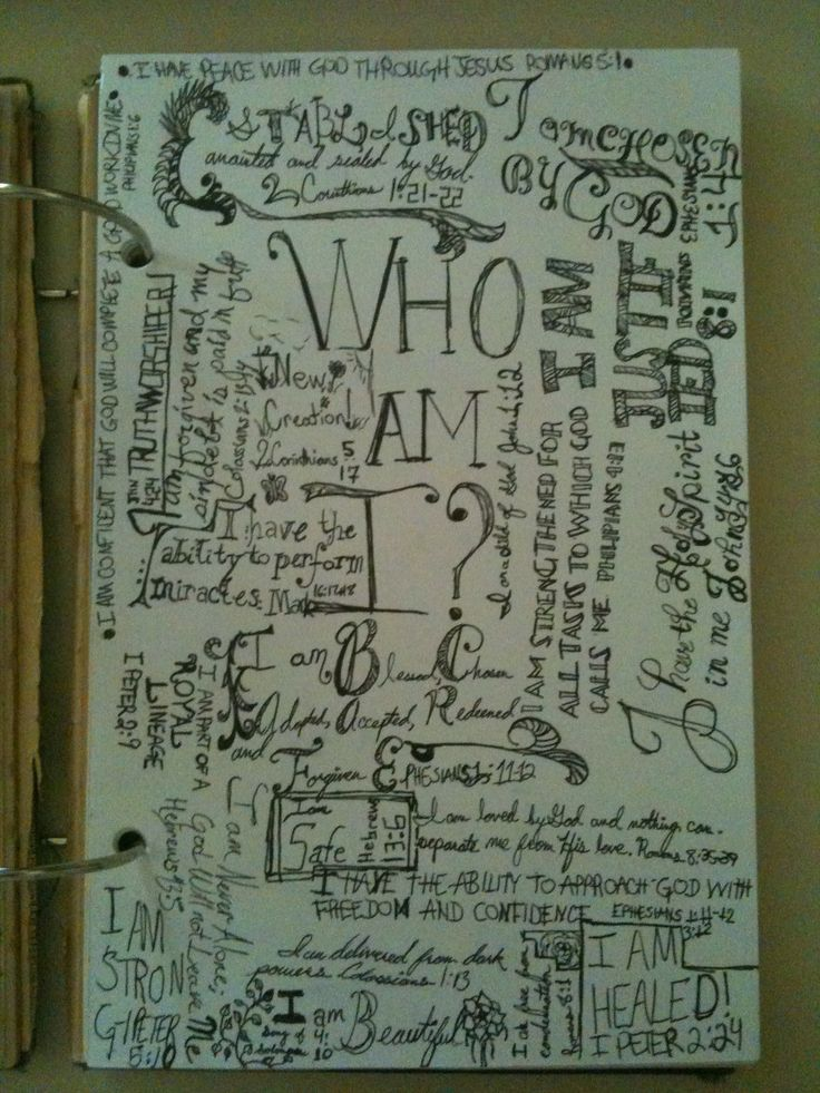 Who am I? Journal page.