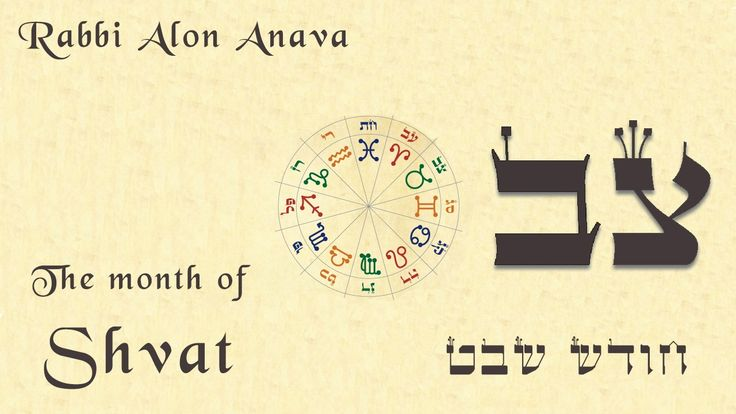 The month of Shvat - What can be achieved - What to work on - Rabbi Alon...