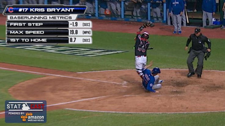 Statcast: Bryant's dash home