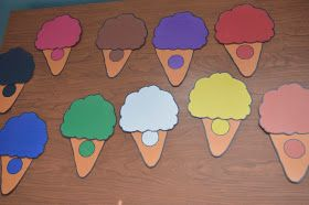 Ideas For Preschoolers Blog: Activities for 18 Months - 2 1/2 Year Olds