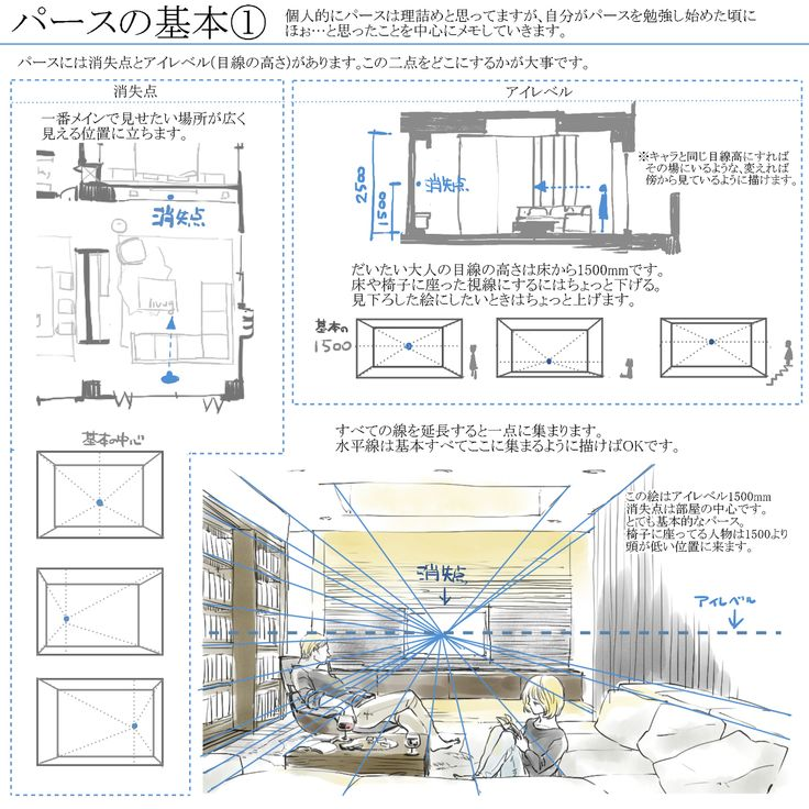 室内パースの基本 [1]