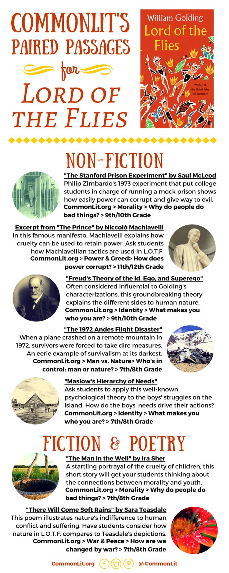 william golding essay thinking Introduction: thinking as a hobby by far my favorite essay is thinking as a  hobby by william golding, in which he categorizes thinking into.