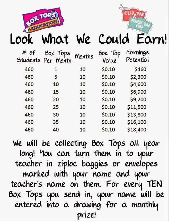 Box Tops for Education: Student Handouts - Earnings Potential with Box Tops l #boxtopsforeducation