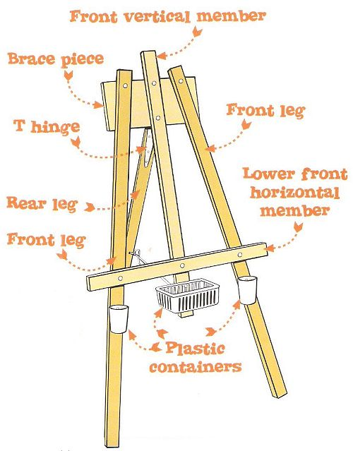 easel parts