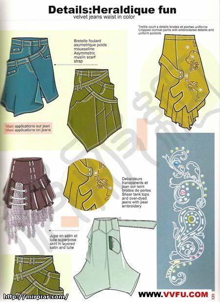 idées de jupes