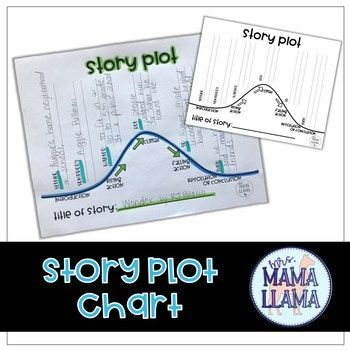 Best  Plot Graph Ideas On   What Is Dot On The Dot