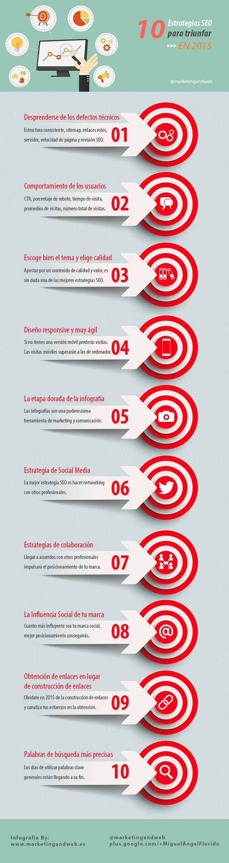 Una genial infografía, totalmente en español, que nos da diez claves con las estrategias SEO a seguir para triunfar en este año 2015.