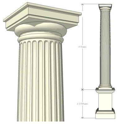 Doric column details - The Doric column is plain, but functional