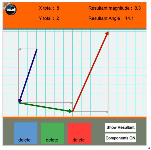 12 projectile vectors student Grade 12 – calculus and vectors  geometric vectors test  vectors  vector: is a quantity that has direction and magnitude scalar: is a quantity that only has magnitude true bearing: is directed compass measurement, beginning.