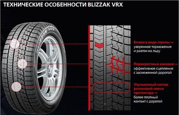 Резина Bridgestone Blizzak VRX