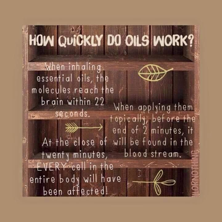 How quickly do essential oils work?