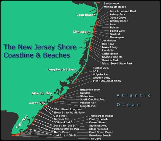 126 miles of beaches New jersey
