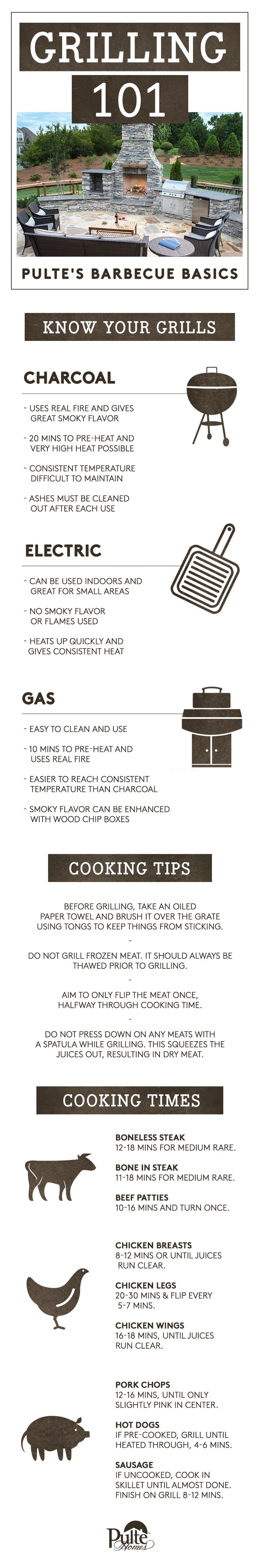 Ready to sizzle this summer? From charcoal to electric to gas, these grilling tips and how-to's will make sure your family barbecue is anything but basic. | Pulte Homes