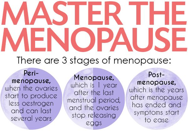 Infographic - Master the menopause