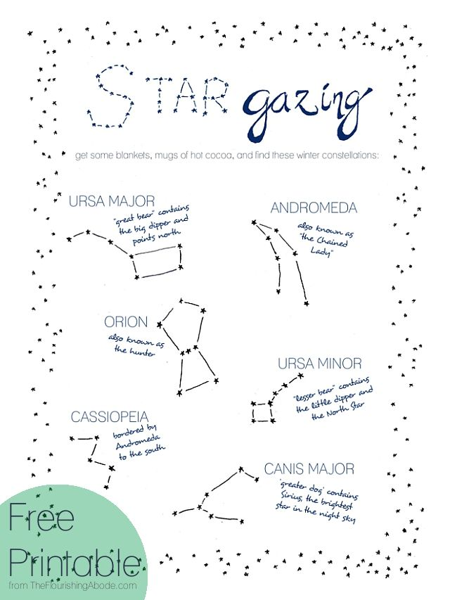 Stargazing, get some blankets, mugs of hot cocoa, and find these winter constellations... Very cut blog.