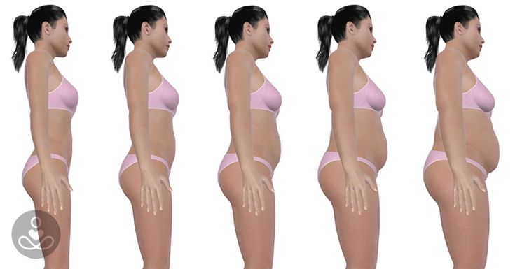 8 Hormone Imbalances That Are Lumping on Pounds of Bad Fat – ★Kathleen☥ Anderson★