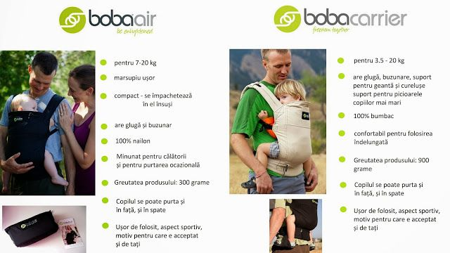 Diferentele dintre Boba Air si Boba Carrier 3G