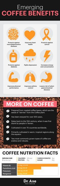 Coffee benefits infographic - Dr. Axe http://www.draxe.com #health #holistic #natural