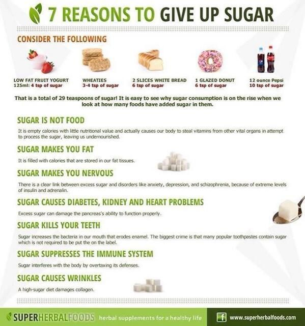 7 reasons to give up sugar. healthy lifestyle quote #nosugar #LCHF #lowcarb