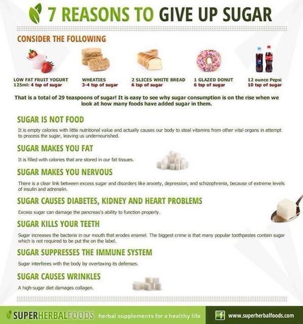 No Sugar Diet Quotes