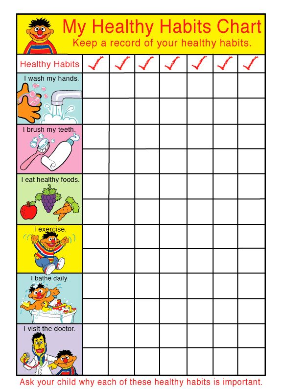 Kids Healthy Habits Chat